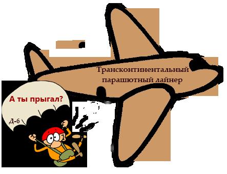Как и где прыгнуть с парашютом